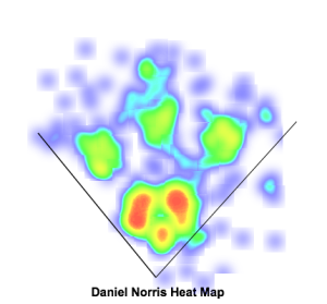 A look at where every Daniel Norris pitch that was put in play ended up going. (from MLBfarm.com)