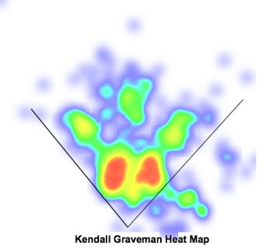 Kendall Graveman Heat Map